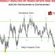 Weekly Analysis of Trade Set ups & Ideas AUDCAD