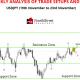 Weekly Analysis of Trade Set ups & Ideas USDJPY