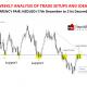 Weekly FX Market Analysis NZDUSD 17th - 21st Dec 2018