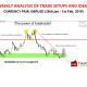 GBPUSD Weekly Analysis 28TH jAN