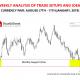 Weekly Analysis AUDUSD 7TH - 11TH JAN 2019