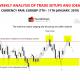 Weekly Analysis EURGBP 7TH - 11TH JAN 2019